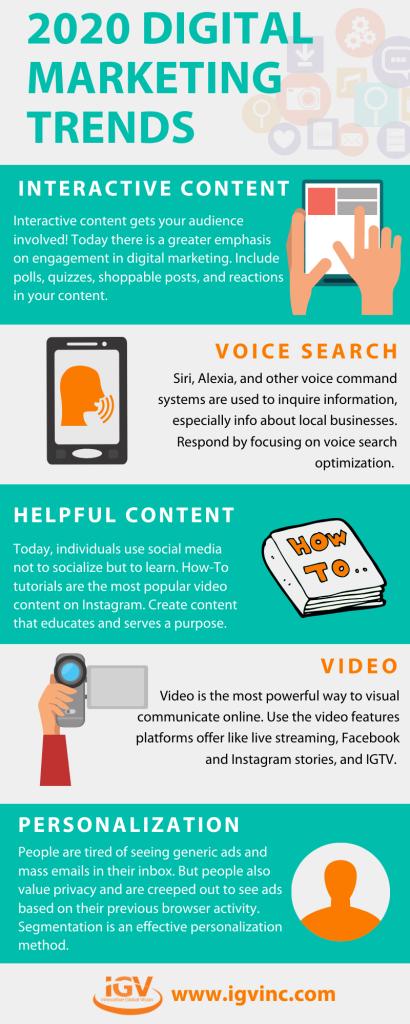 2020 Digital Marketing Trends Infographic