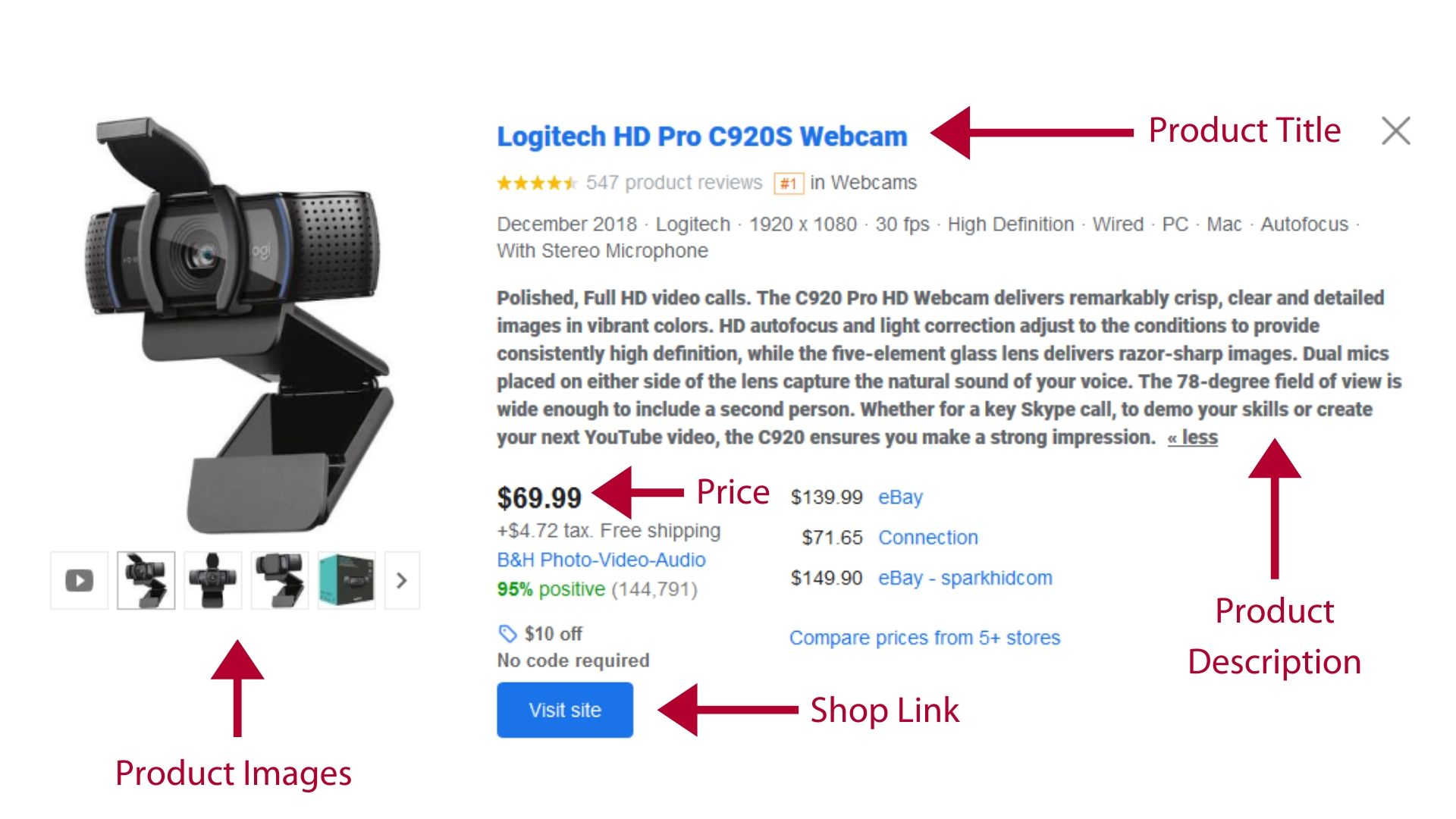 Anatomy of a Google Product Listing